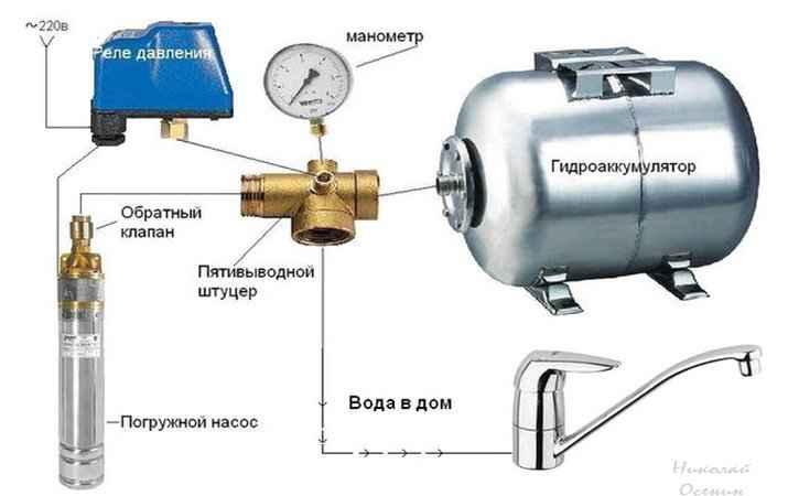 Схема автоматики для водопровода