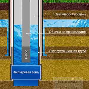 Измеряем столб воды