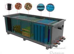 Механический биофильтр для пруда