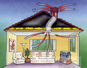 Дефлектор в системе вентиляции