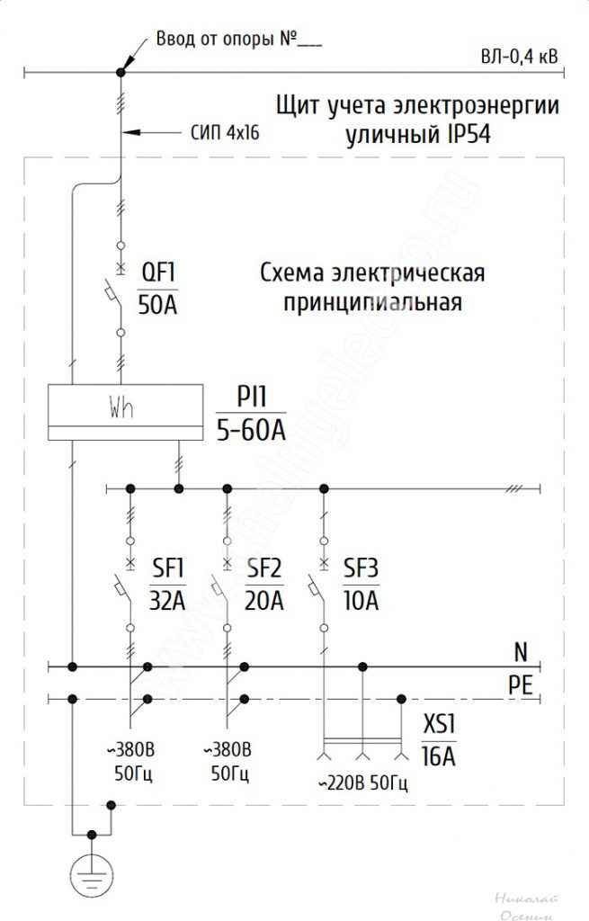 Схема щита учета электроэнергии частного дома