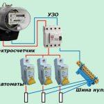 Устройство защитного отключения УЗО в электросхеме частного дома