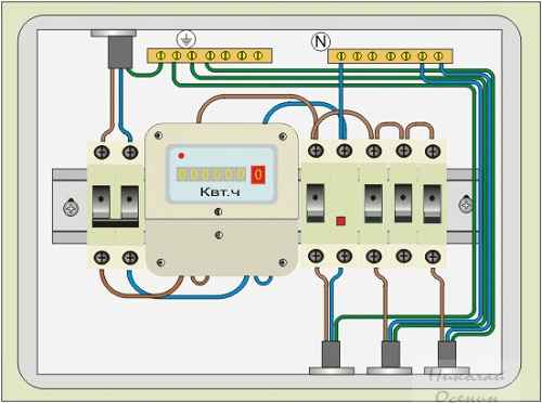 Как сделать щит учета электроэнергии