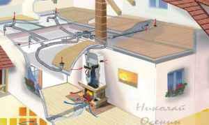 Камин в системе воздушного отопления