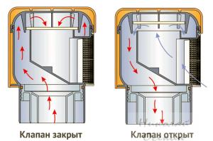 Схема работы вакуумного клапана
