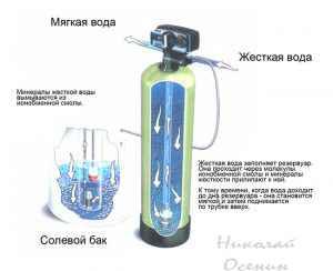 Смягчение воды из скважины
