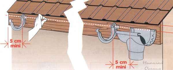 Крепление для слива воды с крыши