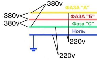 3 на клеммнике соединение звездой обмоток будет выглядеть следующим образом