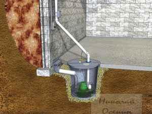 Защита погреба от воды