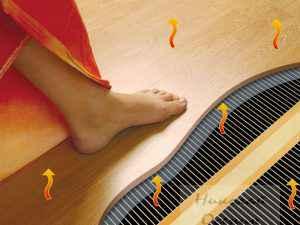 Как утеплить пол из бетона