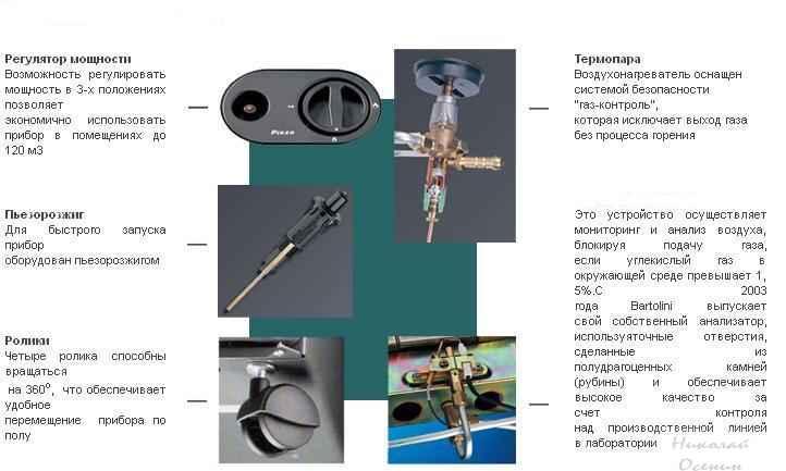 Система защиты уличного обогревателя