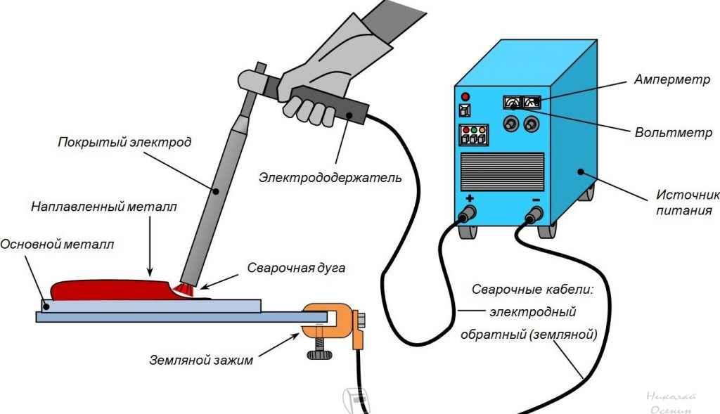 Как правильно варить инвертором