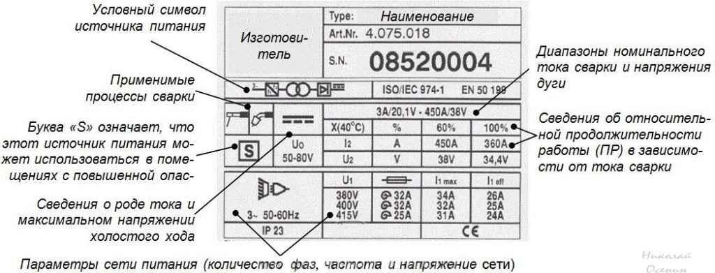 Изменение напряжения в сварочных аппарат стабилизатор напряжение