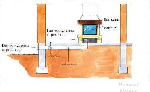 подвод воздуха к камину движения автобусов Красноярск