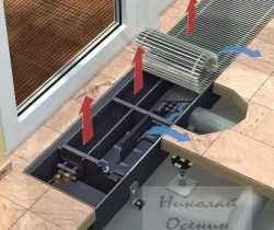 Способ забора холодного воздуха внутрипольного конвектора