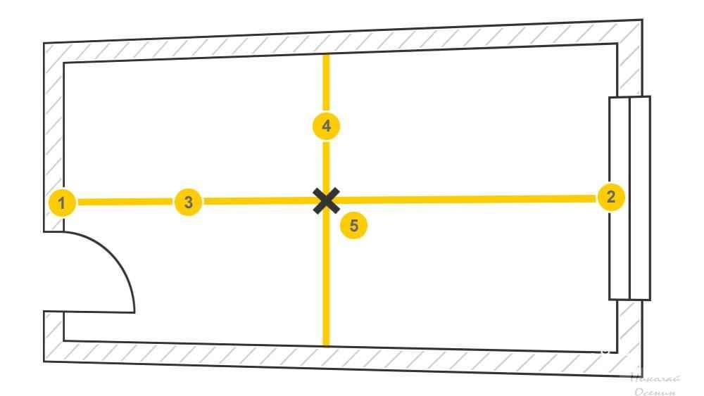 Разметка пола под плитку от геометрического центра комнаты