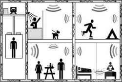 Воздушный шум