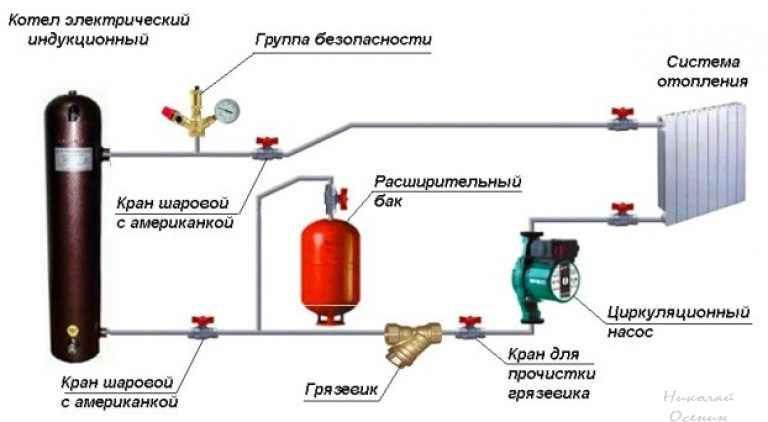 Схема подключения индукционного котла