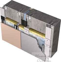 конструктивные и теплотехнические материалы