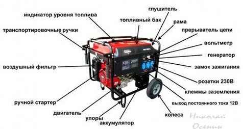 Как выбрать электрогенератор