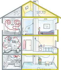 расположение санузлов в двухэтажном доме