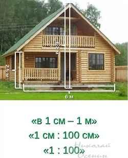 масштаб проекта дома