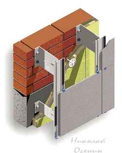композитные панели для фасада