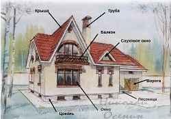 Конструктивные элементы дома