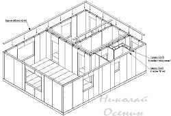 Установка верхней обвязки стен первого этажа