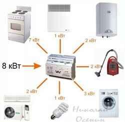 Расчет мощности электропроводка в частном доме