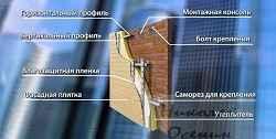 Как смонтировать утеплитель на деревянный дом