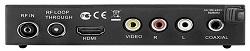 Разъем HDMIв ресивере