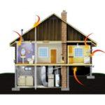 Задачи теплозащиты дома