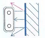 Алюминиевая фольга за отопительным прибором.
