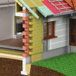 Указания по теплозащите дома