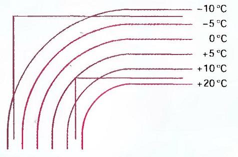 Распределение температур в наружном углу дома