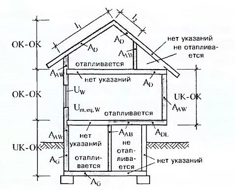 Соответствующие высоты и площади.
