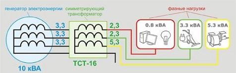 трансформатор для выравнивания перекоса фаз
