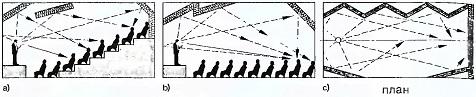 Полезные отражения для задней части помещения