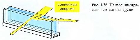 Нанесением отражающего слоя на наружное стекло со стороны межстекольного пространства