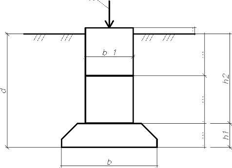 Назначение размеров ленточного фундамента