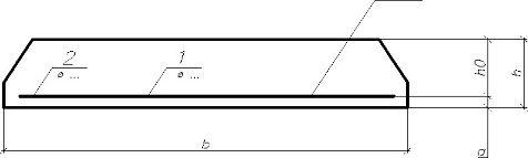 Армирование подушки фундамента