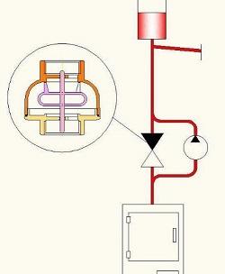 Установка поплавкового нормально отрытого обратного клапана
