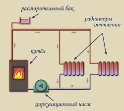Насосная отопительная система