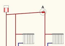 Пример выполнения верхнего розлива с контруклоном