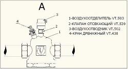 Пример устройства для выпуска воздуха из верхнего розлива