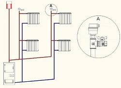 Схема с нижним расположением подающей линии
