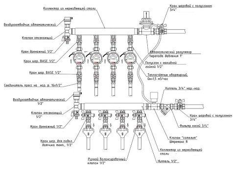 Этажный коллекторный узел с автоматическим регулятором перепада давления