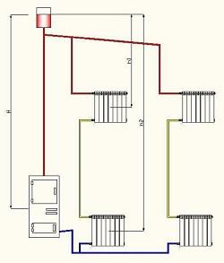 Однотрубная гравитационная система с расположением радиаторов ниже котла