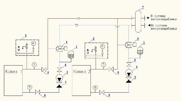 Установка расширительных баков в системе с несколькими котлами и автоматическим ограничением минимальной температуры воды в обратном трубопроводе